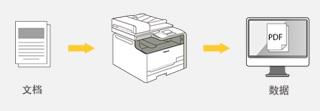 扫描至可检索PDF/高压缩PDF