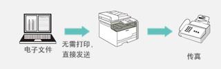 PC传真,启动无纸化办公