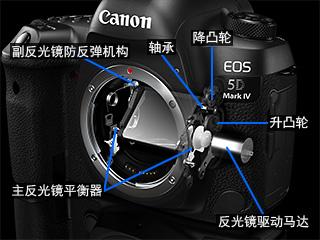 光学取景器拍摄