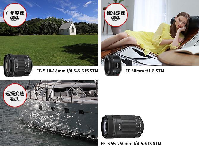 提升照片效果的镜头和附件