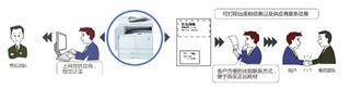 iR2202系列产品介绍图