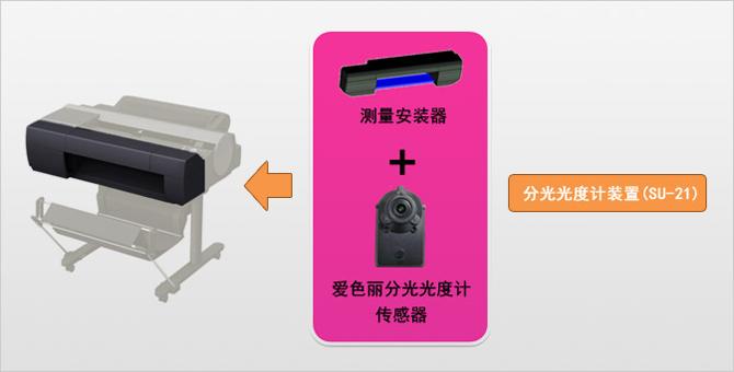 可选分光光度计装置