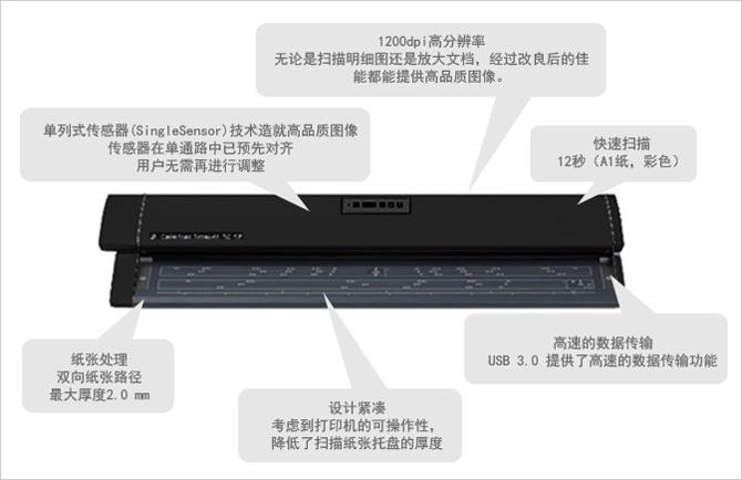 M40扫描仪