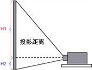 投影距离及图像尺寸