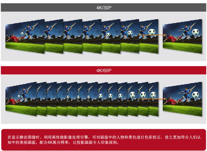 高性能影像处理引擎